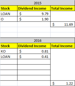 Dividend Income July 2016