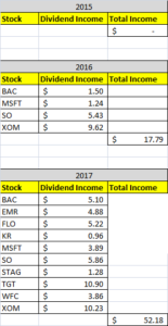 Dividend Income March 2017