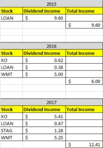 Dividend Income April 2017