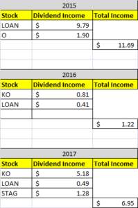 Dividend Income July 2017
