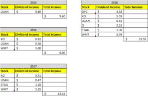 Dividend Income April 2018