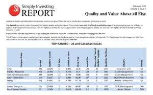 top us stocks