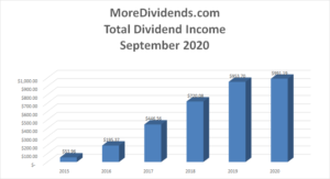 MoreDividends Income September 2020 - 2
